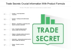 Trade Secrets Crucial Information With Product Formula Ppt PowerPoint Presentation Gallery Tips PDF