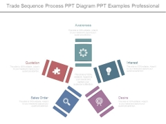 Trade Sequence Process Ppt Diagram Ppt Examples Professional