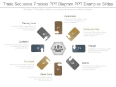 Trade Sequence Process Ppt Diagram Ppt Examples Slides