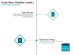 Trade Show Timeline Contd Sales Message Ppt PowerPoint Presentation Ideas Backgrounds