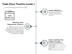 Trade Show Timeline Contd Specific Objectives Ppt PowerPoint Presentation Introduction