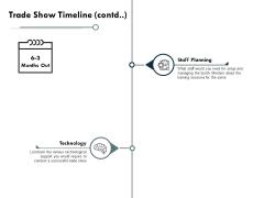 Trade Show Timeline Contd Technology Ppt PowerPoint Presentation Slides Sample