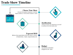 Trade Show Timeline Ppt PowerPoint Presentation Gallery Gridlines