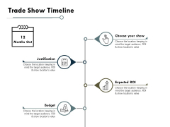 Trade Show Timeline Ppt PowerPoint Presentation Pictures Show