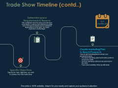 Trade Show Timeline Specific Objectives Ppt PowerPoint Presentation Portfolio Outfit