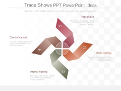 Trade Shows Ppt Powerpoint Ideas