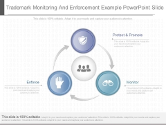 Trademark Monitoring And Enforcement Example Powerpoint Slide