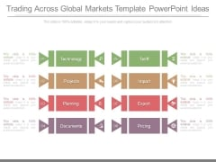 Trading Across Global Markets Template Powerpoint Ideas