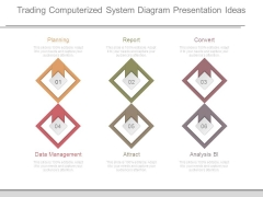 Trading Computerized System Diagram Presentation Ideas
