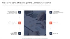 Trading Current Franchise Business Objectives Behind The Selling Of The Companys Franchise Icons PDF