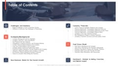 Trading Current Franchise Business Table Of Contents Ppt Model Ideas PDF