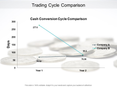 Trading Cycle Comparison Ppt PowerPoint Presentation Layouts Brochure