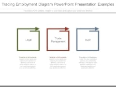 Trading Employment Diagram Powerpoint Presentation Examples