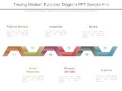 Trading Medium Evolution Diagram Ppt Sample File