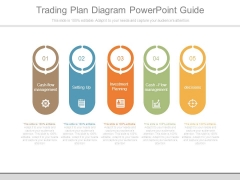Trading Plan Diagram Powerpoint Guide