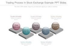 Trading Process In Stock Exchange Example Ppt Slides