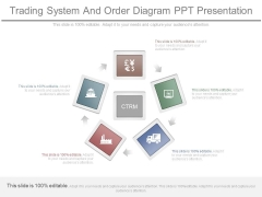 Trading System And Order Diagram Ppt Presentation