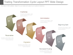 Trading Transformation Cycle Layout Ppt Slide Design