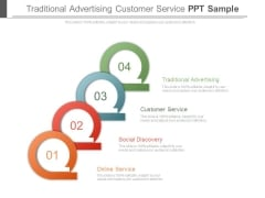 Traditional Advertising Customer Service Ppt Sample