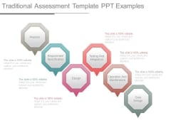 Traditional Assessment Template Ppt Examples