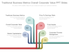 Traditional Business Metrics Overall Corporate Value Ppt Slides