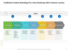 Traditional Content Marketing Five Years Roadmap With Customer Journey Mockup
