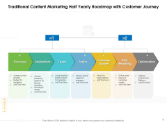 Traditional Content Marketing Half Yearly Roadmap With Customer Journey Download