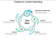 Traditional Content Marketing Ppt PowerPoint Presentation Styles Layout Ideas Cpb