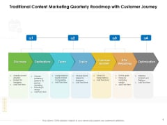 Traditional Content Marketing Quarterly Roadmap With Customer Journey Icons