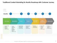 Traditional Content Marketing Six Months Roadmap With Customer Journey Designs