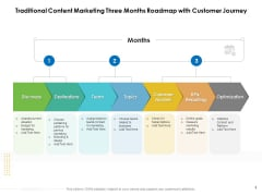 Traditional Content Marketing Three Months Roadmap With Customer Journey Template