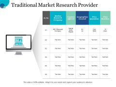 Traditional Market Research Provider Ppt PowerPoint Presentation Icon Design Ideas