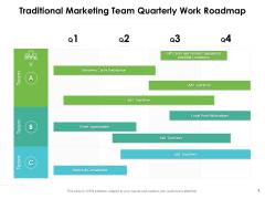 Traditional Marketing Team Quarterly Work Roadmap Graphics