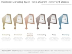 Traditional Marketing Touch Points Diagram Powerpoint Shapes