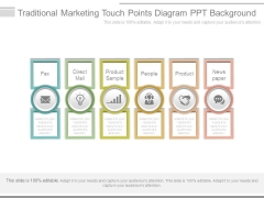 Traditional Marketing Touch Points Diagram Ppt Background