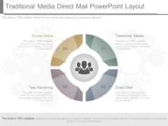 Traditional Media Direct Mail Powerpoint Layout
