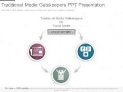 Traditional Media Gatekeepers Ppt Presentation