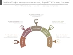 Traditional Project Management Methodology Layout Ppt Samples Download