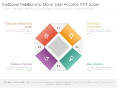 Traditional Relationship Model User Adoption Ppt Slides