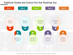 Traditional Studies And Culture Five Year Roadmap Sue Clipart