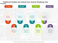 Traditional Studies And Culture Four Quarter Roadmap Sue Graphics