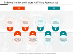 Traditional Studies And Culture Half Yearly Roadmap Sue Elements