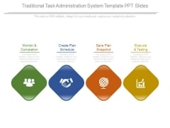 Traditional Task Administration System Template Ppt Slides