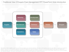 Traditional View Of Supply Chain Management Ppt Powerpoint Slide Introduction