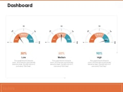 Train Employees Health Safety Dashboard Ppt Model Layout Ideas PDF