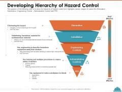 Train Employees Health Safety Developing Hierarchy Of Hazard Control Portrait PDF