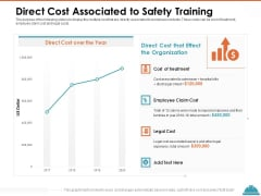 Train Employees Health Safety Direct Cost Associated To Safety Training Pictures PDF