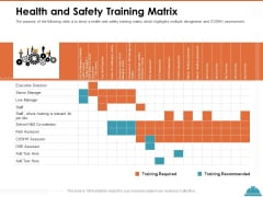 Train Employees Health Safety Health And Safety Training Matrix Ppt Infographics Model PDF