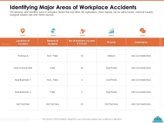 Train Employees Health Safety Identifying Major Areas Of Workplace Accidents Brochure PDF