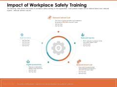 Train Employees Health Safety Impact Of Workplace Safety Training Ppt Outline Layout PDF